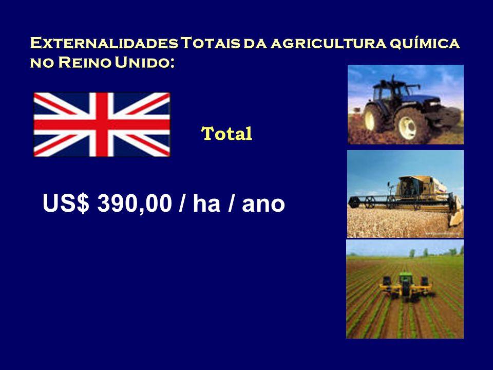 Externalidades Totais da agricultura química no Reino Unido: Total US$ 390,00 / ha / ano