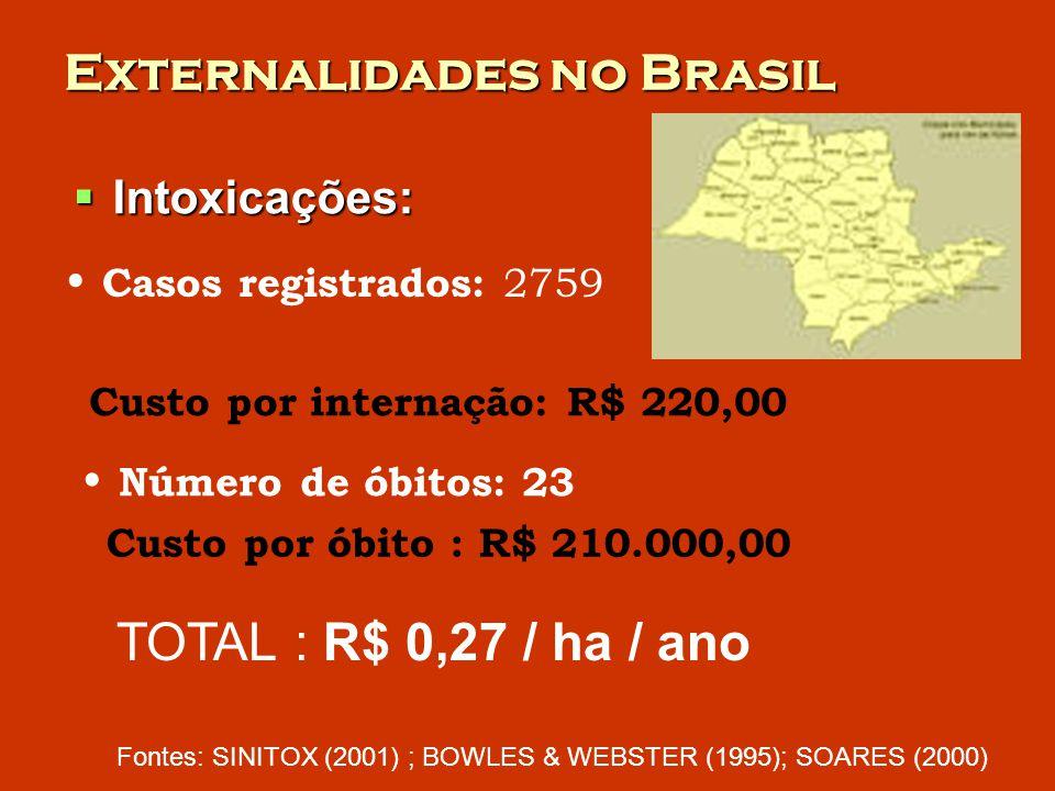 Intoxicações: Intoxicações: Casos registrados: 2759 Custo por internação: R$ 220,00 Custo por óbito : R$ 210.000,00 Número de óbitos: 23 Fontes: SINITOX (2001) ; BOWLES & WEBSTER (1995); SOARES (2000) TOTAL : R$ 0,27 / ha / ano