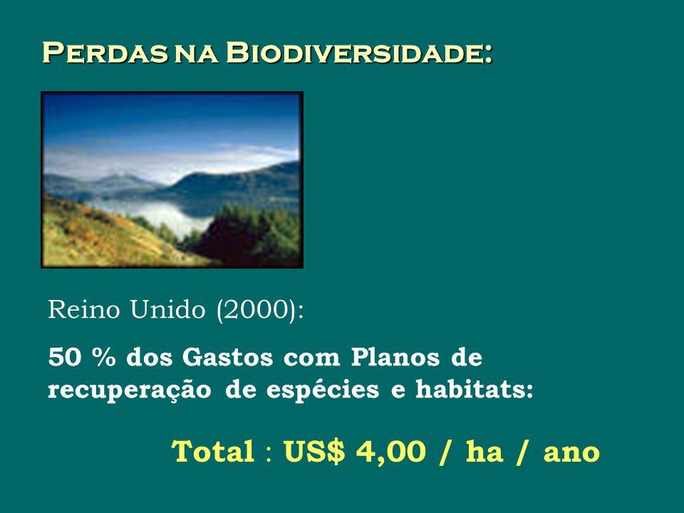 Perdas na Biodiversidade: Reino Unido (2000): 50 % dos Gastos com Planos de recuperação de espécies e habitats: Total : US$ 4,00 / ha / ano