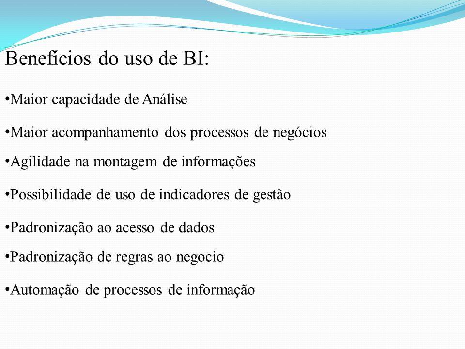 Benefícios do uso de BI: Maior capacidade de Análise Maior acompanhamento dos processos de negócios Agilidade na montagem de informações Possibilidade de uso de indicadores de gestão Padronização ao acesso de dados Padronização de regras ao negocio Automação de processos de informação