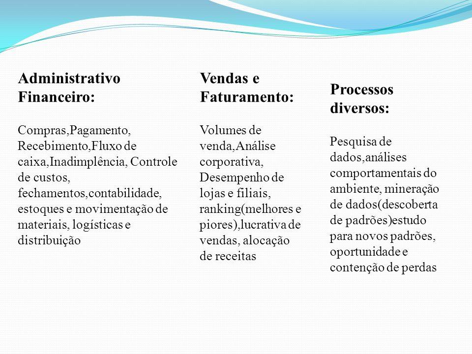 Administrativo Financeiro: Compras,Pagamento, Recebimento,Fluxo de caixa,Inadimplência, Controle de custos, fechamentos,contabilidade, estoques e movimentação de materiais, logísticas e distribuição Vendas e Faturamento: Volumes de venda,Análise corporativa, Desempenho de lojas e filiais, ranking(melhores e piores),lucrativa de vendas, alocação de receitas Processos diversos: Pesquisa de dados,análises comportamentais do ambiente, mineração de dados(descoberta de padrões)estudo para novos padrões, oportunidade e contenção de perdas