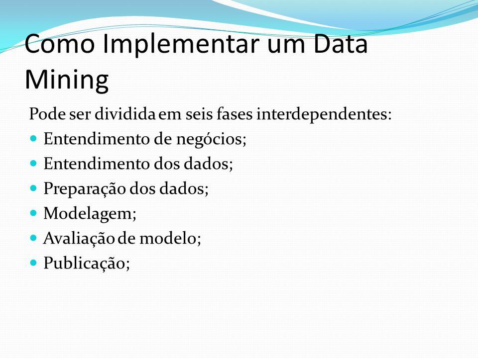 Como Implementar um Data Mining Pode ser dividida em seis fases interdependentes: Entendimento de negócios; Entendimento dos dados; Preparação dos dados; Modelagem; Avaliação de modelo; Publicação;