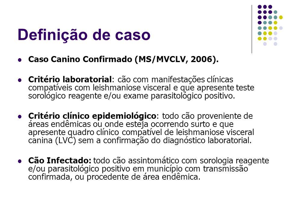 Definição de caso Caso Canino Confirmado (MS/MVCLV, 2006). Critério laboratorial: cão com manifestações clínicas compatíveis com leishmaniose visceral