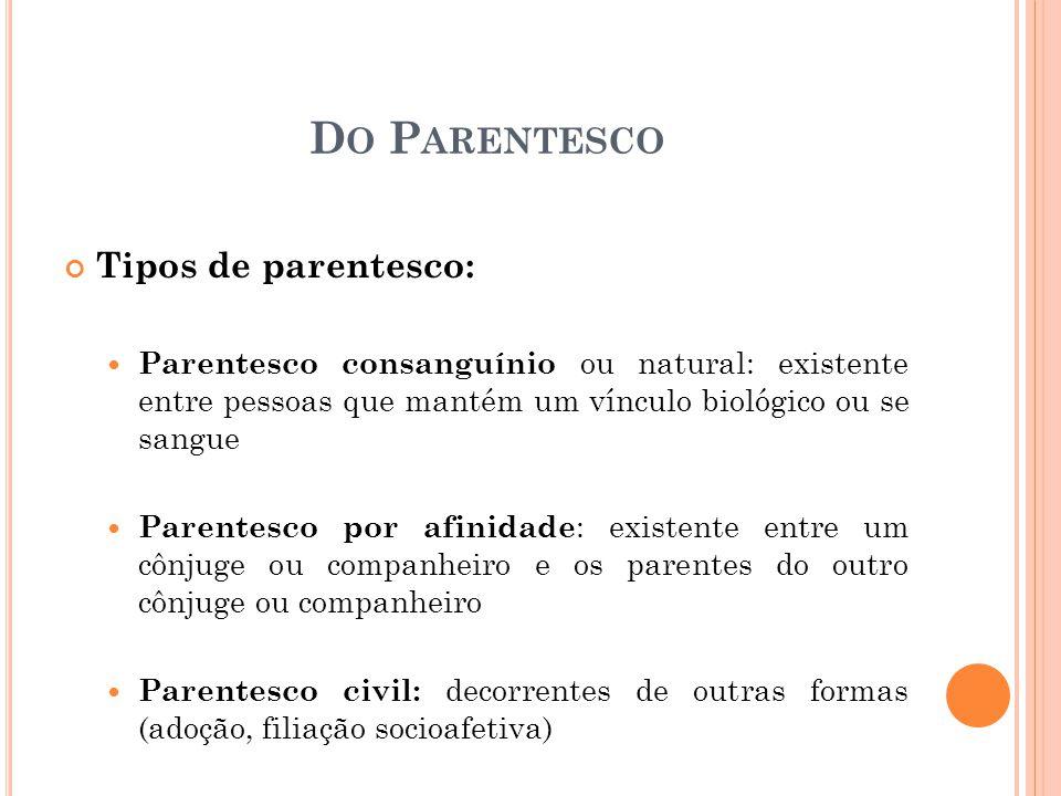 D O P ARENTESCO Tipos de parentesco: Parentesco consanguínio ou natural: existente entre pessoas que mantém um vínculo biológico ou se sangue Parentes
