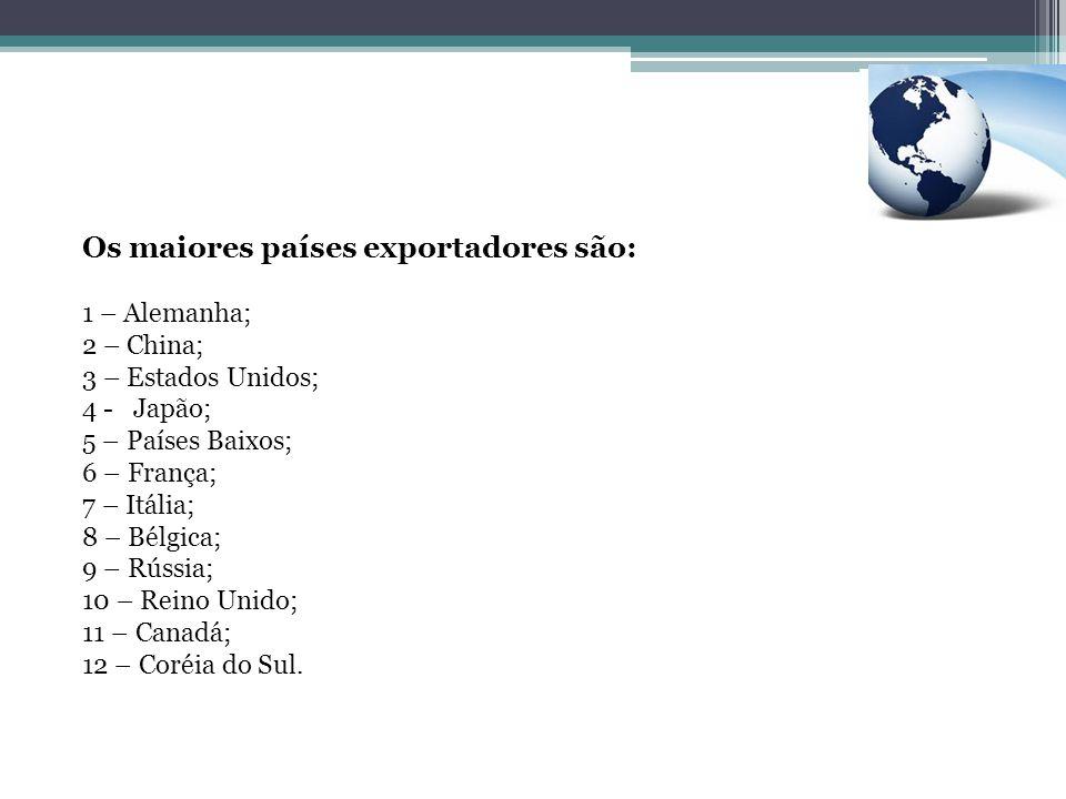 Os maiores países exportadores são: 1 – Alemanha; 2 – China; 3 – Estados Unidos; 4 - Japão; 5 – Países Baixos; 6 – França; 7 – Itália; 8 – Bélgica; 9