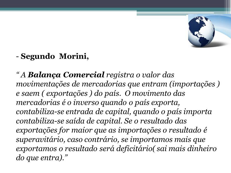 - Segundo Morini, A Balança Comercial registra o valor das movimentações de mercadorias que entram (importações ) e saem ( exportações ) do país. O mo