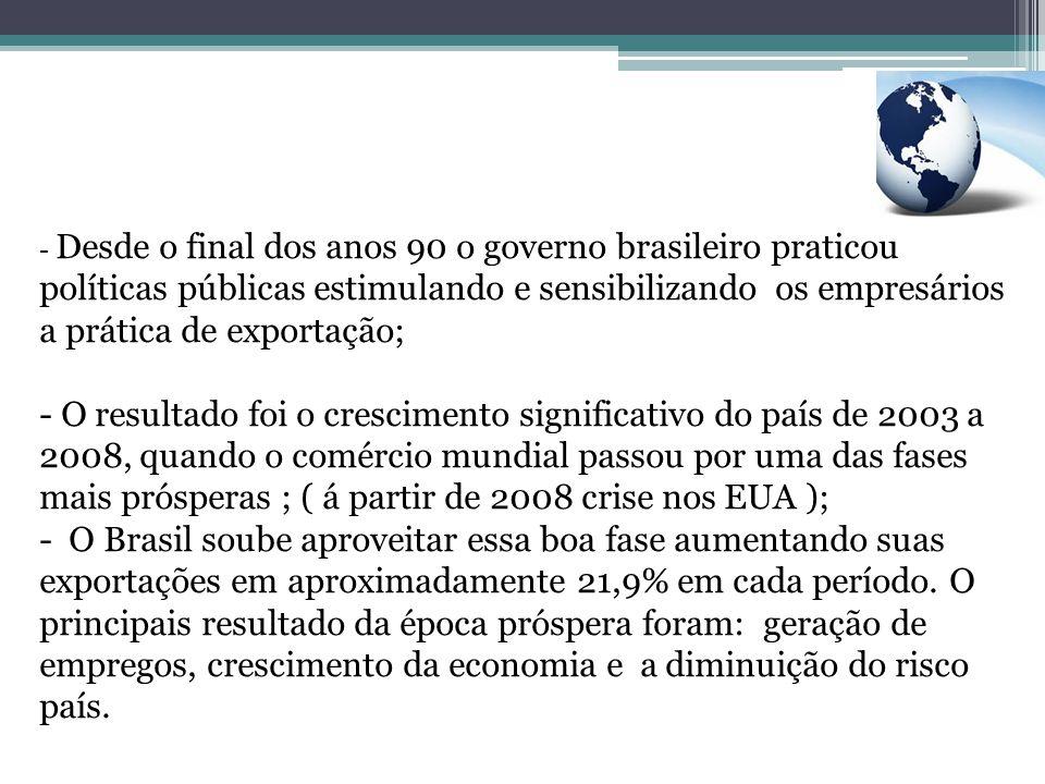 - Desde o final dos anos 90 o governo brasileiro praticou políticas públicas estimulando e sensibilizando os empresários a prática de exportação; - O