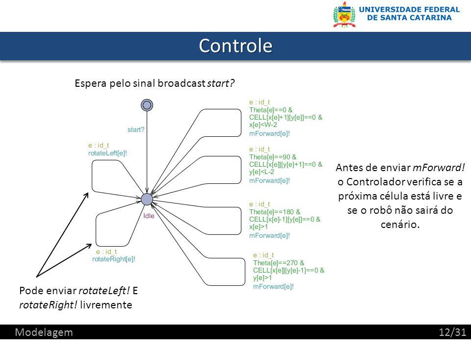 ControleControle Espera pelo sinal broadcast start.