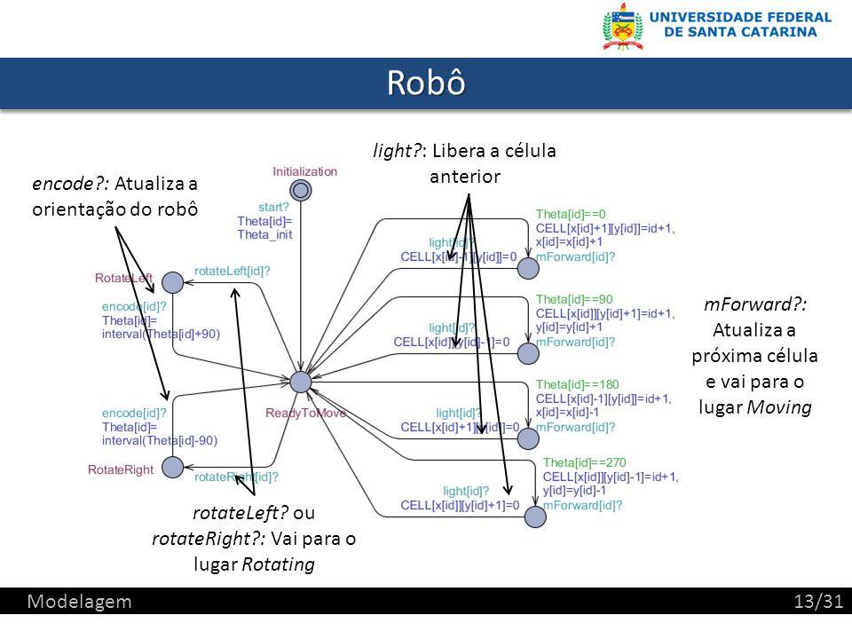 RobôRobô mForward?: Atualiza a próxima célula e vai para o lugar Moving light?: Libera a célula anterior rotateLeft.