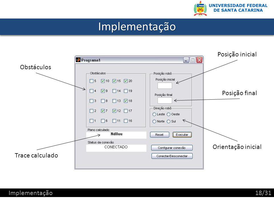 ImplementaçãoImplementação Obstáculos Trace calculado Posição inicial Posição final Orientação inicial Implementação18/31