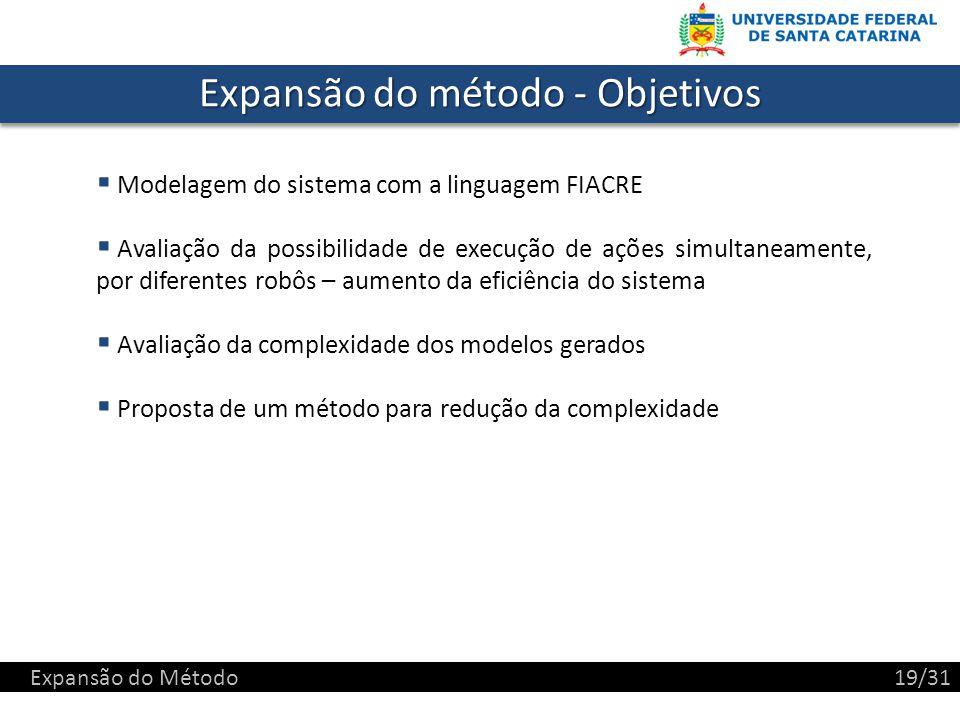 Expansão do método - Objetivos Modelagem do sistema com a linguagem FIACRE Avaliação da possibilidade de execução de ações simultaneamente, por diferentes robôs – aumento da eficiência do sistema Avaliação da complexidade dos modelos gerados Proposta de um método para redução da complexidade Expansão do Método19/31