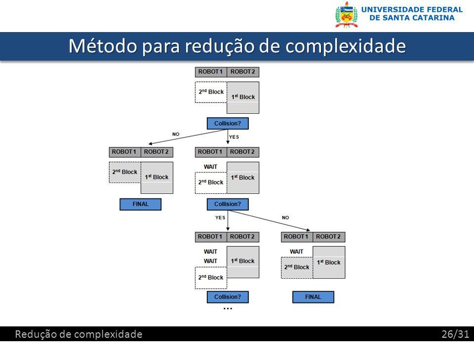 Método para redução de complexidade Redução de complexidade26/31