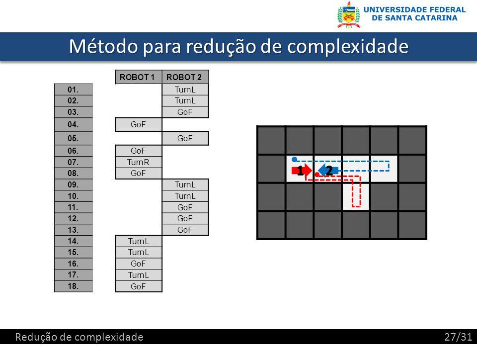 Método para redução de complexidade ROBOT 1ROBOT 2 01.TurnL 02.TurnL 03.GoF 04.GoF 05.GoF 06.GoF 07.TurnR 08.GoF 09.