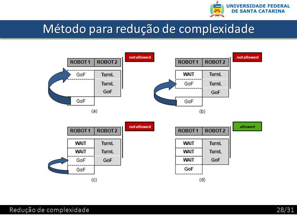 Método para redução de complexidade Redução de complexidade28/31