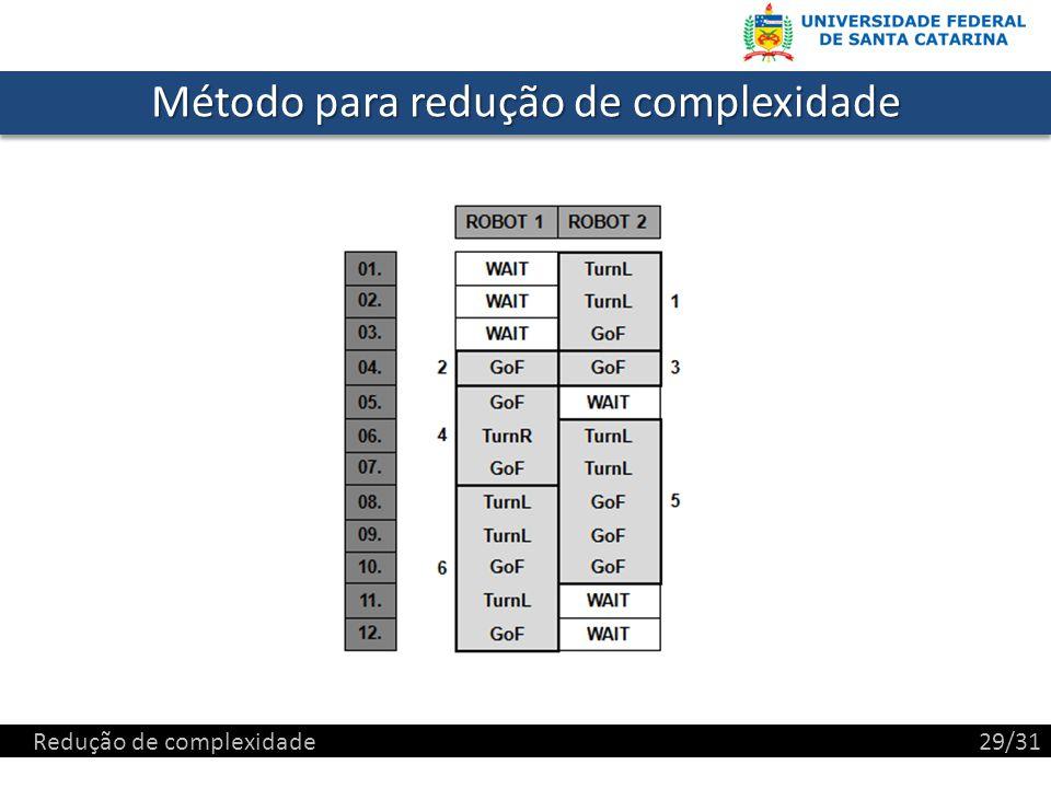 Método para redução de complexidade Redução de complexidade29/31