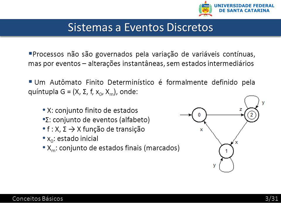 Sistemas a Eventos Discretos Processos não são governados pela variação de variáveis contínuas, mas por eventos – alterações instantâneas, sem estados intermediários Um Autômato Finito Determinístico é formalmente definido pela quíntupla G = (X, Σ, f, x 0, X m ), onde: X: conjunto finito de estados Σ: conjunto de eventos (alfabeto) f : X, Σ X função de transição x 0 : estado inicial X m : conjunto de estados finais (marcados) Conceitos Básicos3/31
