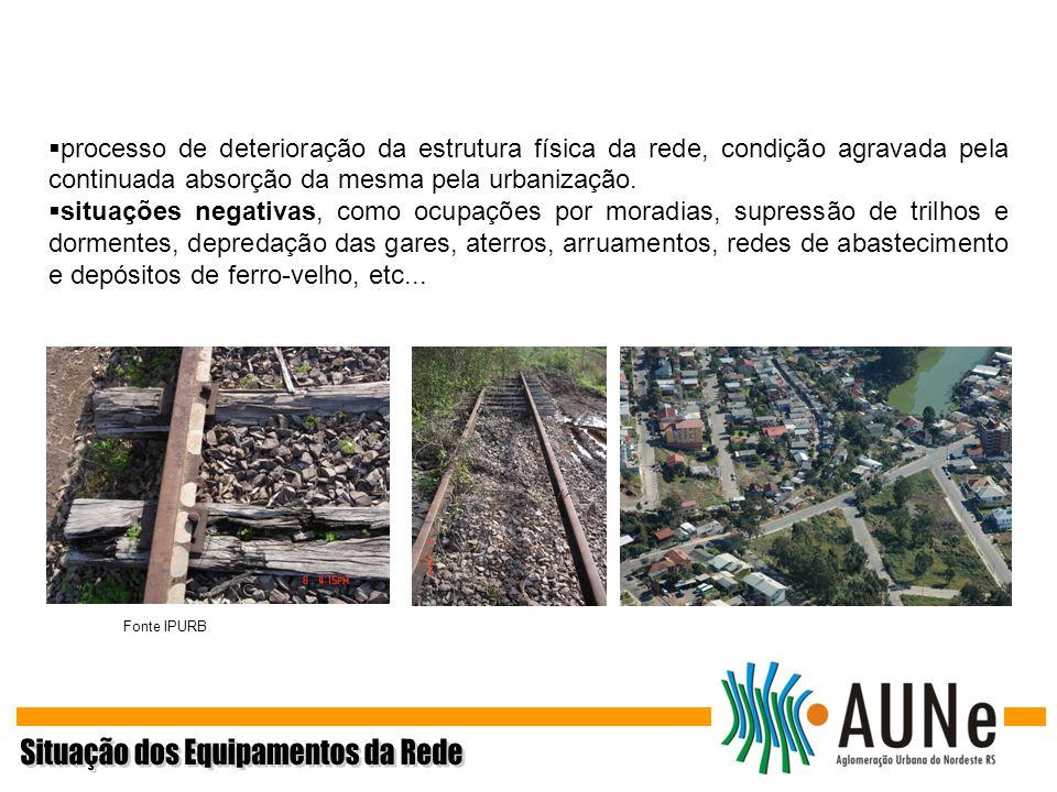 processo de deterioração da estrutura física da rede, condição agravada pela continuada absorção da mesma pela urbanização. situações negativas, como
