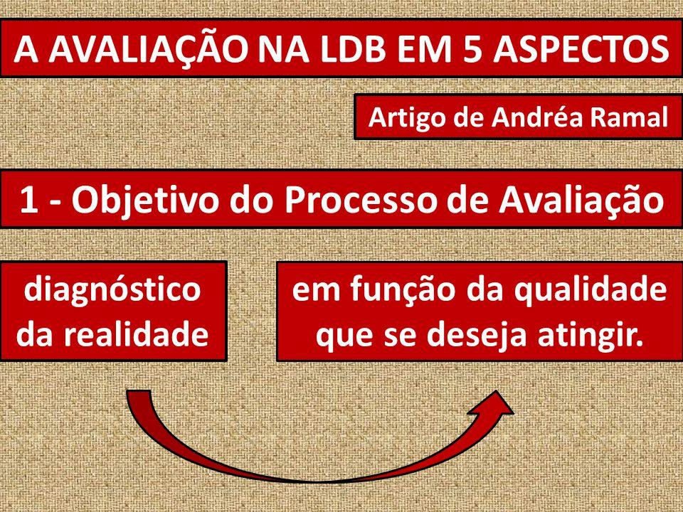 A AVALIAÇÃO NA LDB EM 5 ASPECTOS Artigo de Andréa Ramal 1 - Objetivo do Processo de Avaliação diagnóstico da realidade em função da qualidade que se d