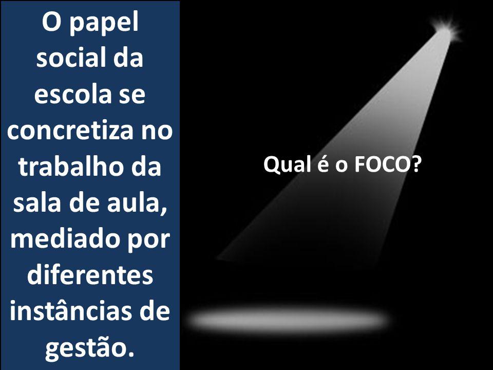 O papel social da escola se concretiza no trabalho da sala de aula, mediado por diferentes instâncias de gestão. Qual é o FOCO?