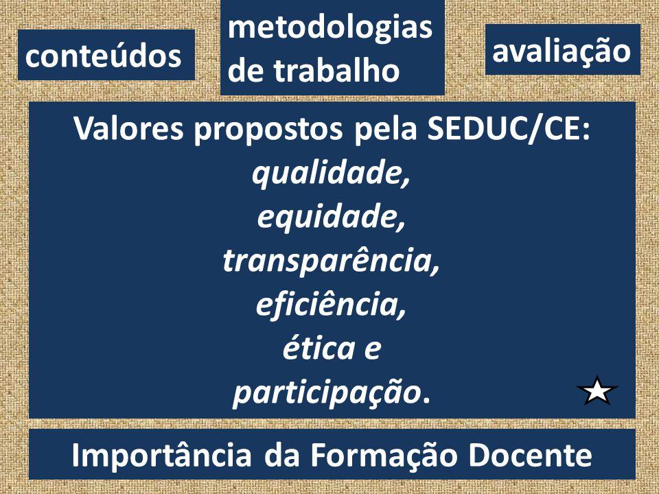 conteúdos metodologias de trabalho avaliação Valores propostos pela SEDUC/CE: qualidade, equidade, transparência, eficiência, ética e participação. Im