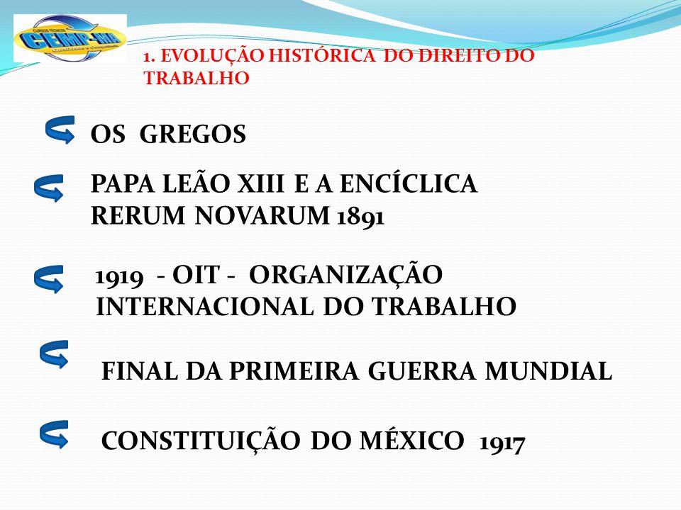 OS GREGOS PAPA LEÃO XIII E A ENCÍCLICA RERUM NOVARUM 1891 1919 - OIT - ORGANIZAÇÃO INTERNACIONAL DO TRABALHO 1. EVOLUÇÃO HISTÓRICA DO DIREITO DO TRABA