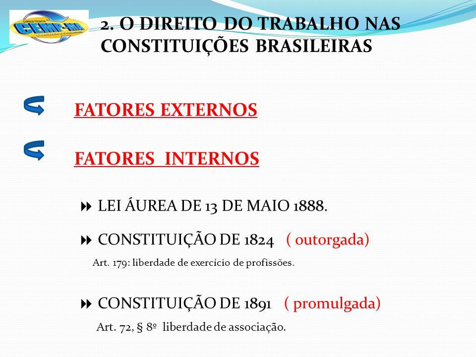 2. O DIREITO DO TRABALHO NAS CONSTITUIÇÕES BRASILEIRAS FATORES EXTERNOS FATORES INTERNOS CONSTITUIÇÃO DE 1824 ( outorgada) LEI ÁUREA DE 13 DE MAIO 188