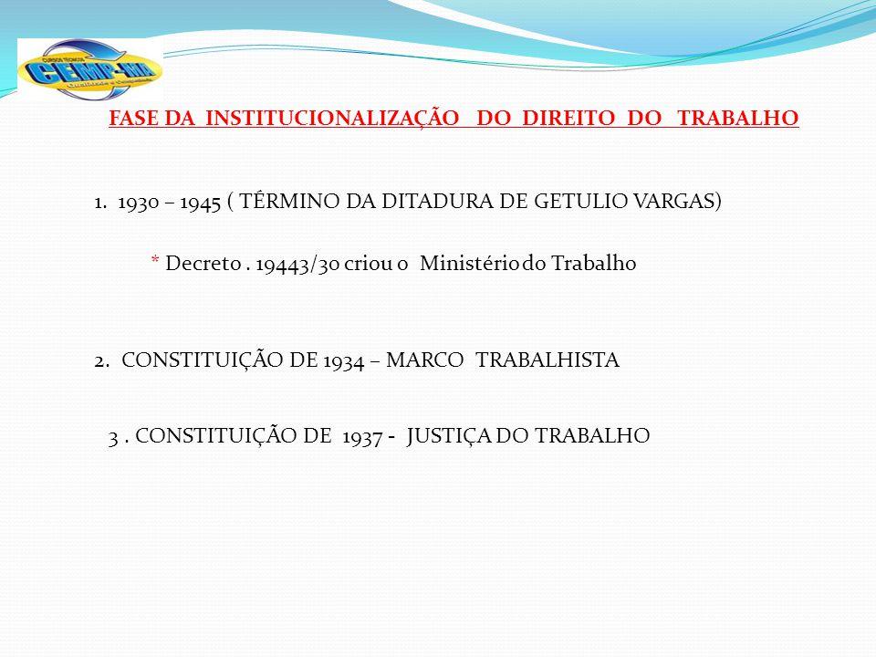 2. CONSTITUIÇÃO DE 1934 – MARCO TRABALHISTA FASE DA INSTITUCIONALIZAÇÃO DO DIREITO DO TRABALHO 1. 1930 – 1945 ( TÉRMINO DA DITADURA DE GETULIO VARGAS)