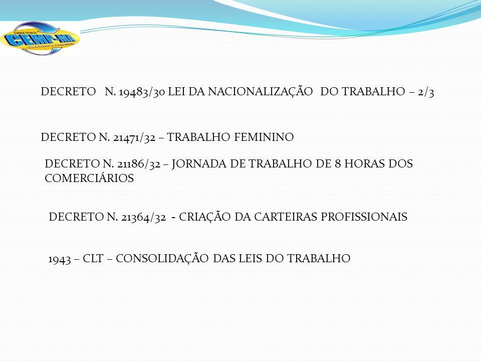 DECRETO N. 19483/30 LEI DA NACIONALIZAÇÃO DO TRABALHO – 2/3 DECRETO N. 21471/32 – TRABALHO FEMININO DECRETO N. 21186/32 – JORNADA DE TRABALHO DE 8 HOR