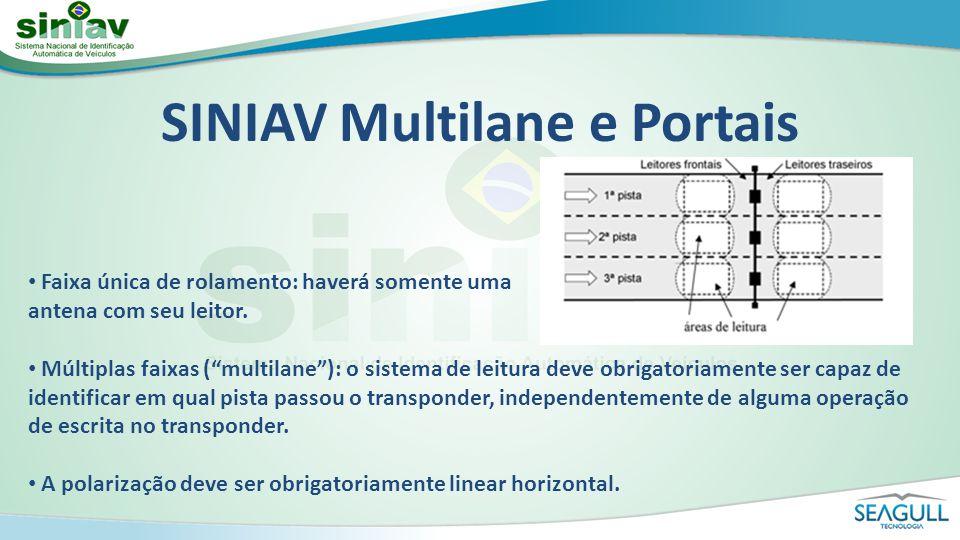 SINIAV Multilane e Portais Faixa única de rolamento: haverá somente uma antena com seu leitor. Múltiplas faixas (multilane): o sistema de leitura deve
