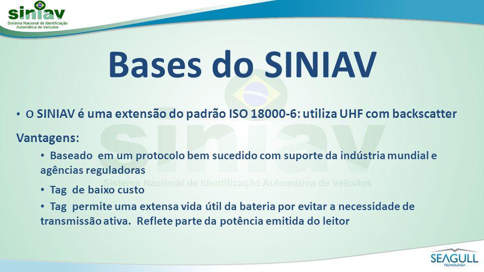 Bases do SINIAV O SINIAV é uma extensão do padrão ISO 18000-6: utiliza UHF com backscatter Vantagens: Baseado em um protocolo bem sucedido com suporte