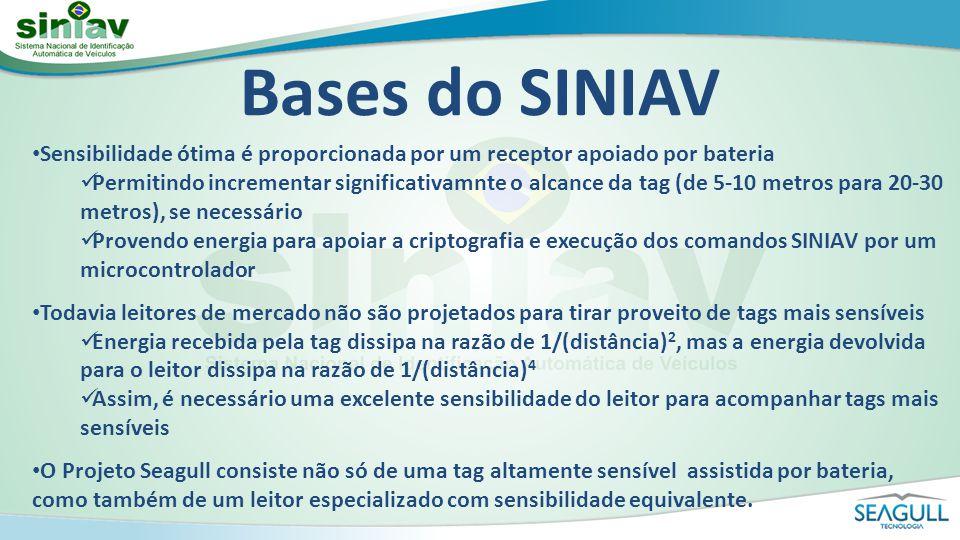 Bases do SINIAV Sensibilidade ótima é proporcionada por um receptor apoiado por bateria Permitindo incrementar significativamnte o alcance da tag (de