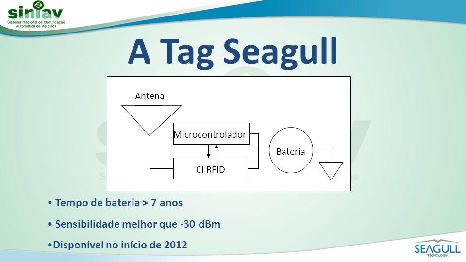 A Tag Seagull Tempo de bateria > 7 anos Sensibilidade melhor que -30 dBm Disponível no início de 2012 Antena Microcontrolador CI RFID Bateria