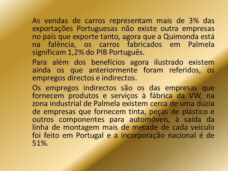 As vendas de carros representam mais de 3% das exportações Portuguesas não existe outra empresas no país que exporte tanto, agora que a Quimonda está