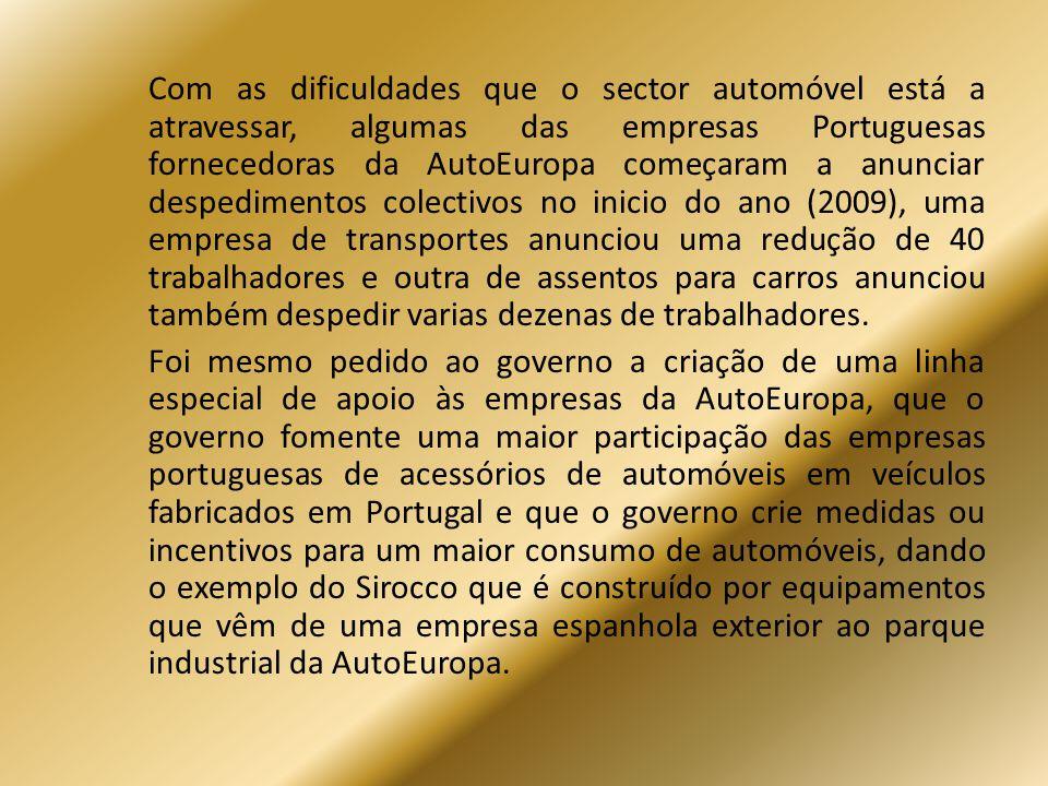 Com as dificuldades que o sector automóvel está a atravessar, algumas das empresas Portuguesas fornecedoras da AutoEuropa começaram a anunciar despedi