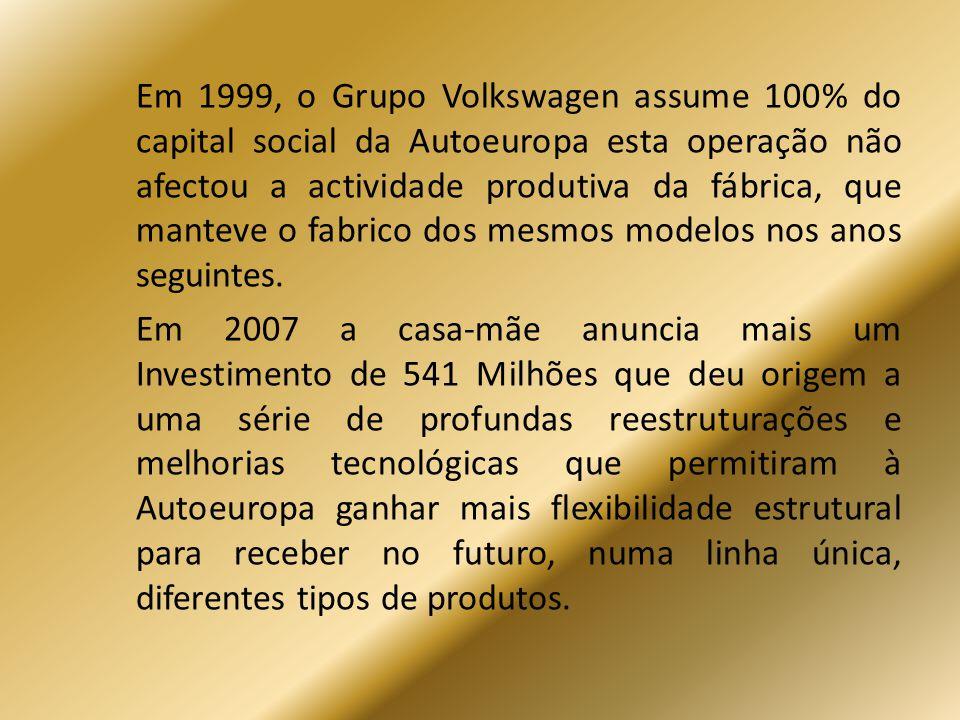 Em 1999, o Grupo Volkswagen assume 100% do capital social da Autoeuropa esta operação não afectou a actividade produtiva da fábrica, que manteve o fab