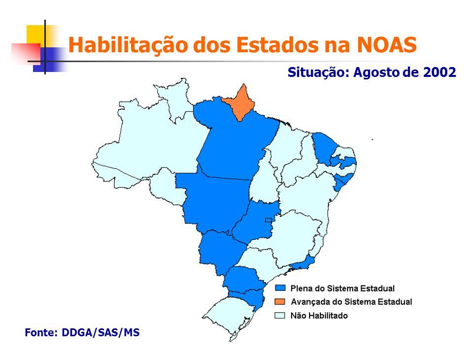 Fonte: DDGA/SAS/MS Habilitação dos Estados na NOAS Situação: Agosto de 2002