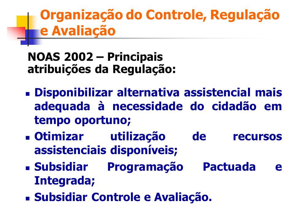 Organização do Controle, Regulação e Avaliação Disponibilizar alternativa assistencial mais adequada à necessidade do cidadão em tempo oportuno; Otimi