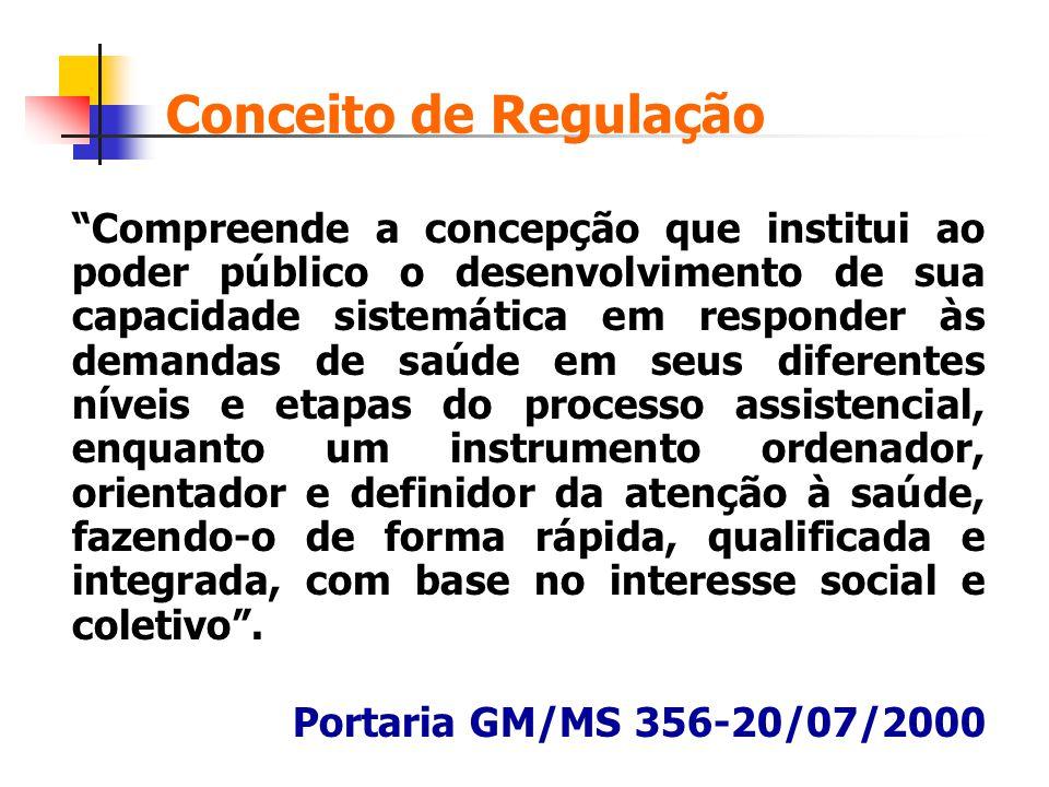 Conceito de Regulação Compreende a concepção que institui ao poder público o desenvolvimento de sua capacidade sistemática em responder às demandas de