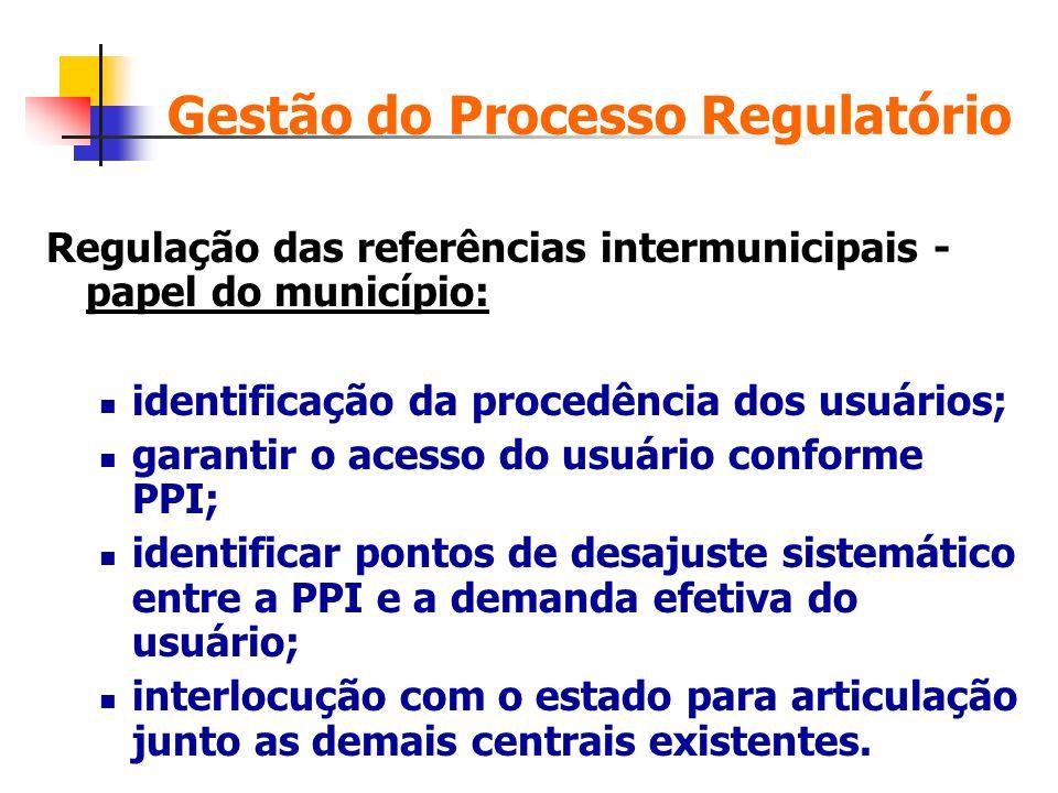 Regulação das referências intermunicipais - papel do município: identificação da procedência dos usuários; garantir o acesso do usuário conforme PPI;