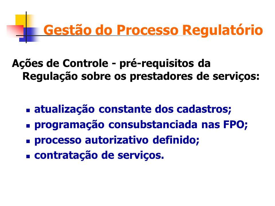Ações de Controle - pré-requisitos da Regulação sobre os prestadores de serviços: atualização constante dos cadastros; programação consubstanciada nas