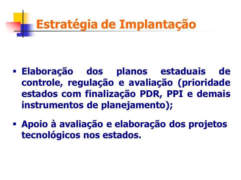 Estratégia de Implantação Elaboração dos planos estaduais de controle, regulação e avaliação (prioridade estados com finalização PDR, PPI e demais ins