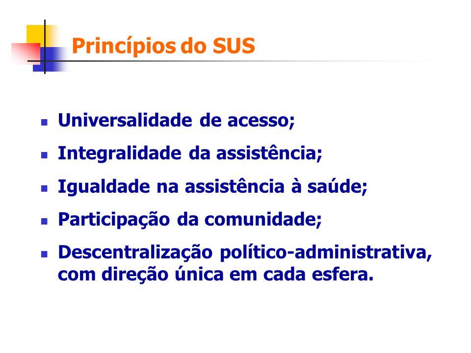 Universalidade de acesso; Integralidade da assistência; Igualdade na assistência à saúde; Participação da comunidade; Descentralização político-admini