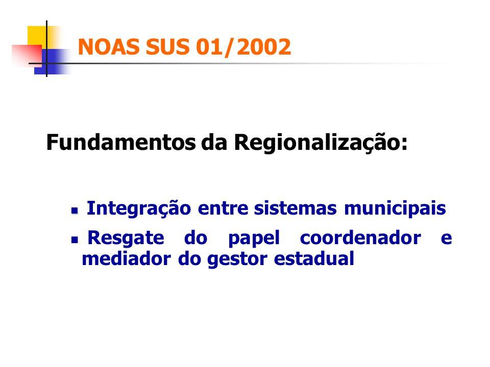 Três grupos de estratégias articuladas : I – Regionalização e Organização da Assistência II – Fortalecimento da Capacidade de Gestão do SUS III– Revisão de Critérios de Habilitação de Municípios e Estados NOAS SUS 01/2002
