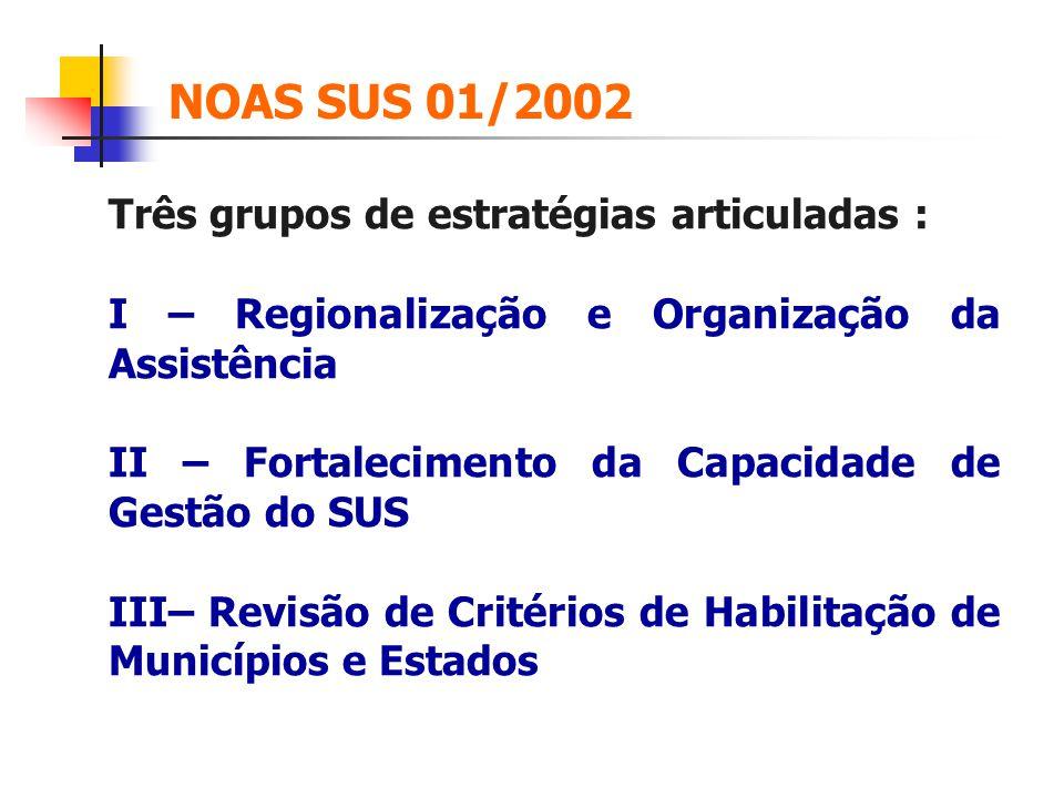 Três grupos de estratégias articuladas : I – Regionalização e Organização da Assistência II – Fortalecimento da Capacidade de Gestão do SUS III– Revis