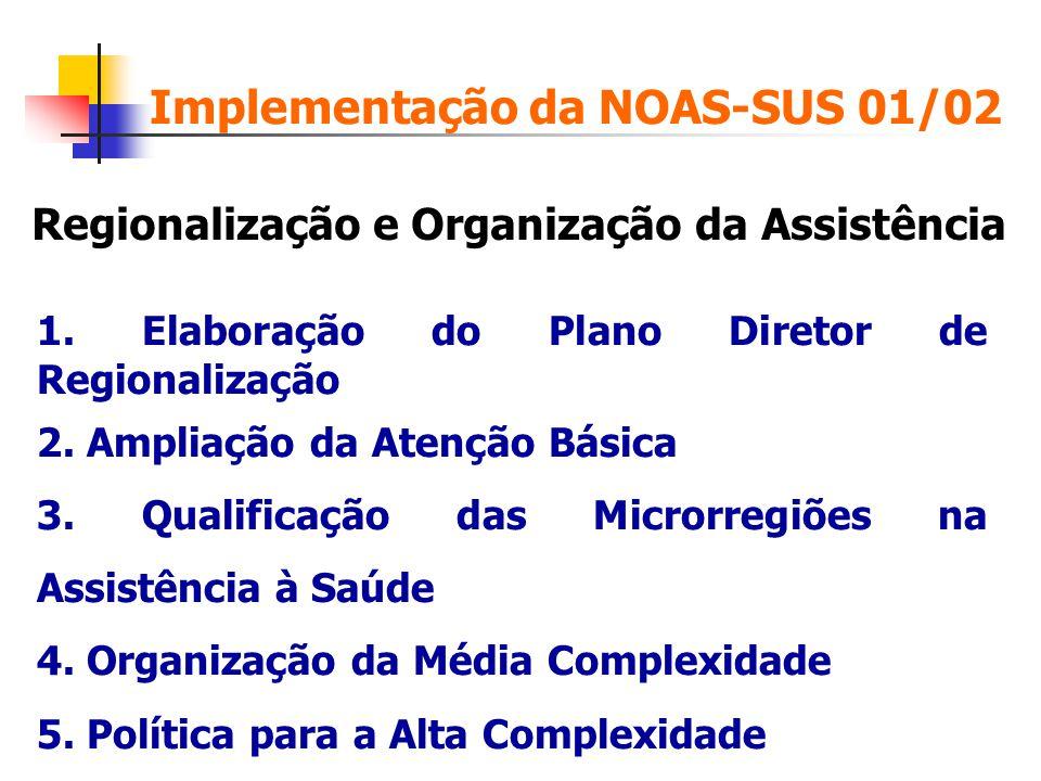 Implementação da NOAS-SUS 01/02 1. Elaboração do Plano Diretor de Regionalização 2. Ampliação da Atenção Básica 3. Qualificação das Microrregiões na A
