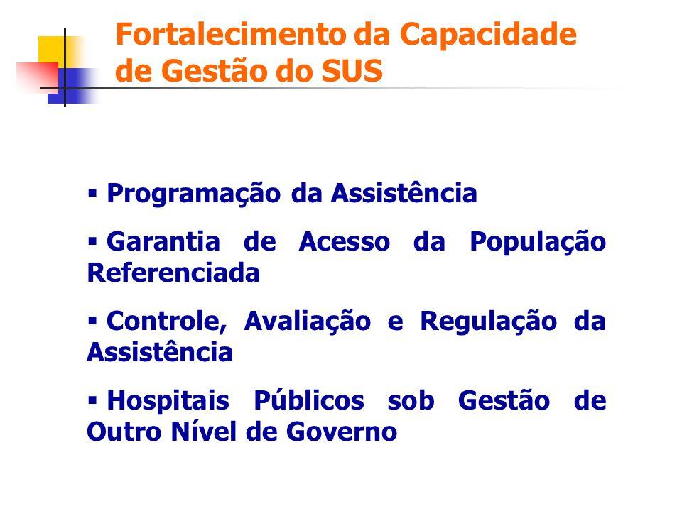 Programação da Assistência Garantia de Acesso da População Referenciada Controle, Avaliação e Regulação da Assistência Hospitais Públicos sob Gestão d