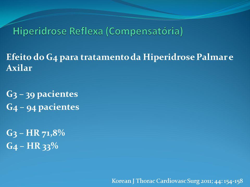 Efeito do G4 para tratamento da Hiperidrose Palmar e Axilar G3 – 39 pacientes G4 – 94 pacientes G3 – HR 71,8% G4 – HR 33% Korean J Thorac Cardiovasc Surg 2011; 44: 154-158