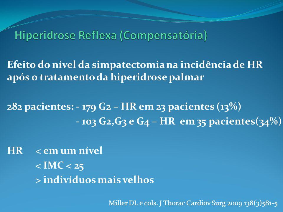 Efeito do nível da simpatectomia na incidência de HR após o tratamento da hiperidrose palmar 282 pacientes: - 179 G2 – HR em 23 pacientes (13%) - 103 G2,G3 e G4 – HR em 35 pacientes(34%) HR < em um nível < IMC < 25 > indivíduos mais velhos Miller DL e cols.