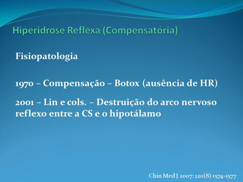 Fisiopatologia 1970 – Compensação – Botox (ausência de HR) 2001 – Lin e cols. – Destruição do arco nervoso reflexo entre a CS e o hipotálamo Chin Med