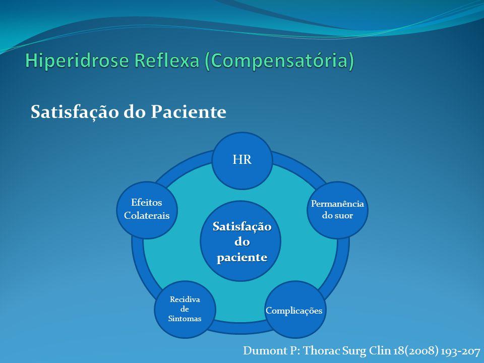 Satisfação do Paciente Dumont P: Thorac Surg Clin 18(2008) 193-207 Recidiva de Sintomas Satisfação do paciente HR Efeitos Colaterais Complicações Permanência do suor